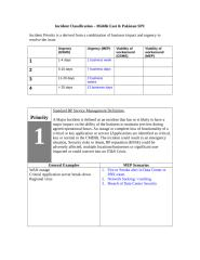 Customized Incident Classifications.doc