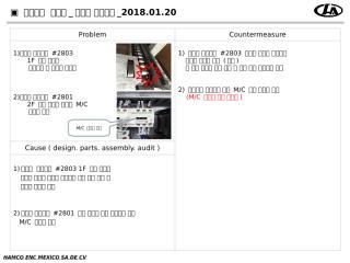 2018.04.20 파워텍 차량 문제설비 보고서.ppt