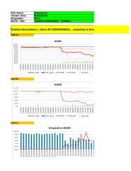 HCR175_2G_NPI_NAD083-GSM-Empeerom_RF Performance_20140718.xlsx