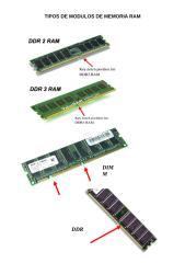 tipos de memoria ram ddr1,ddr2,ddr3.doc