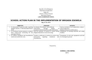 DISTRICT ACTION PLAN IN THE IMPLEMENTATION OF BRIGADA ESKWELA_2.docx