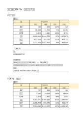 20180214持ち家とオーヤ_業績報告★.xlsx